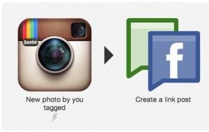 Compartir Fotos Instagram en Fan Page